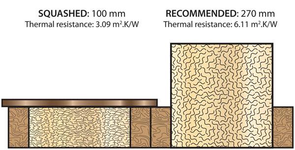 loft insulation.jpg