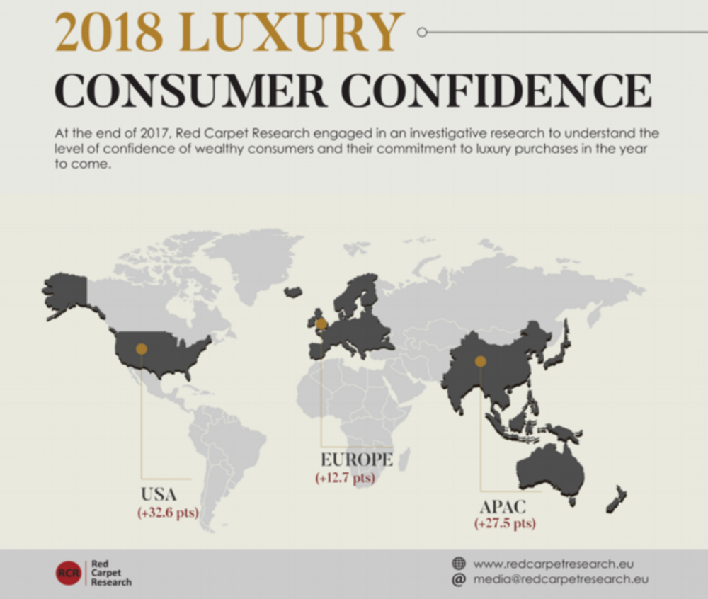 2018-luxury-consumer.png