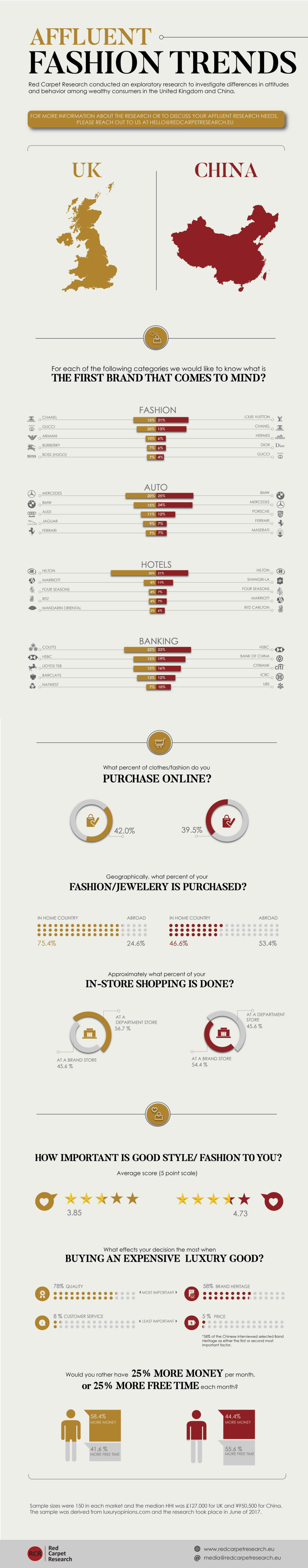 Luxury+Infographics+UK+China.png