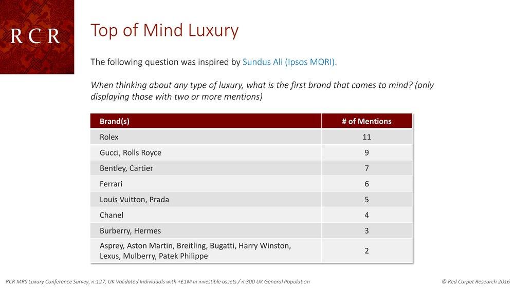 RCR+Presentation+-+MRS+Luxury+Conference+2016 12-12.jpeg