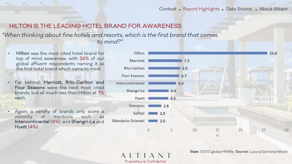 Luxury Hospitality Snapshot p3b.png