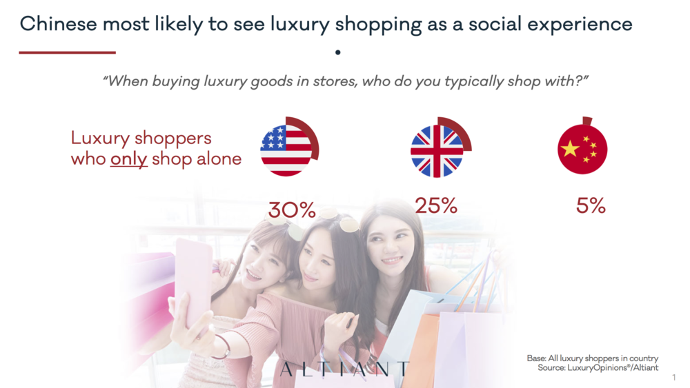 Altiant Key Luxury Trends p5 copy.png