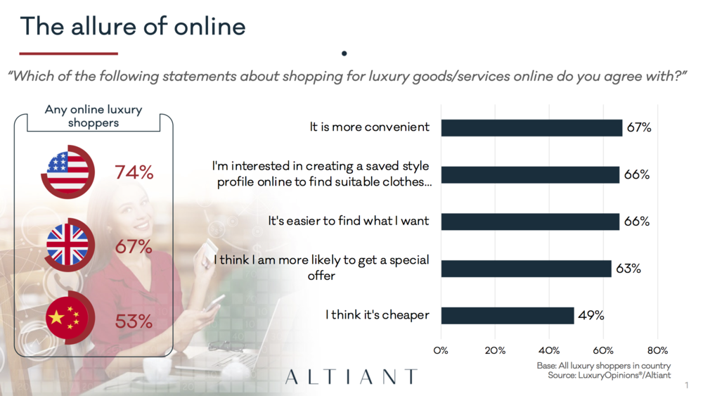 Altiant Key Luxury Trends p7 copy.png