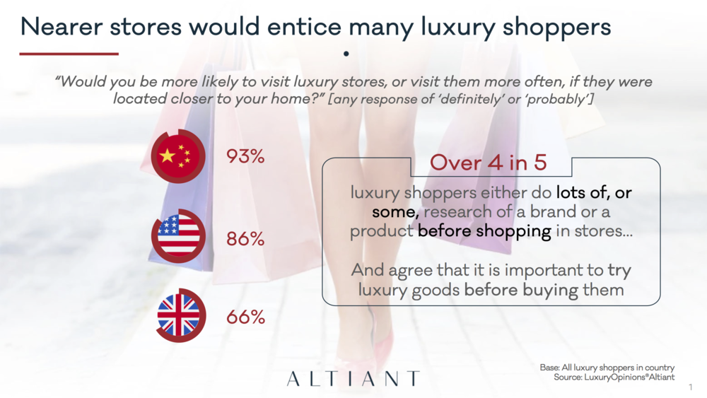Altiant Key Luxury Trends p8 copy.png