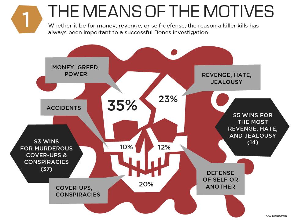 bones_infographic