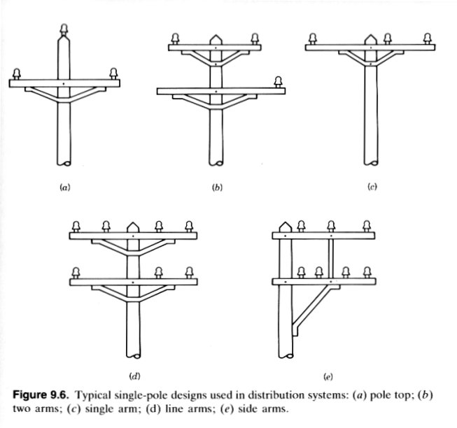 Hydro poles, though which we consider the role of crosses in mapping out and imposing master plans on geographies.