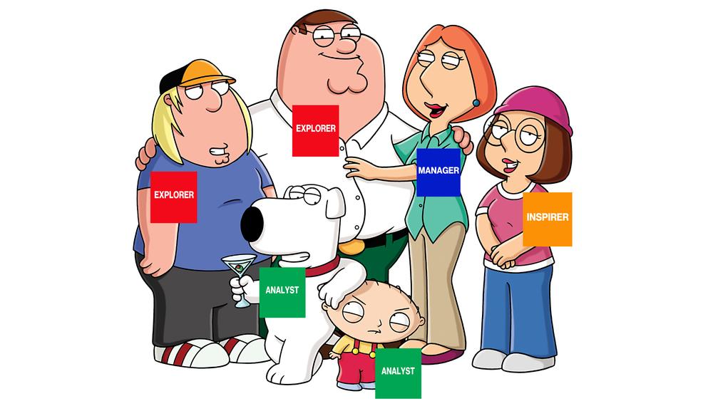 family-guy personalities.jpg
