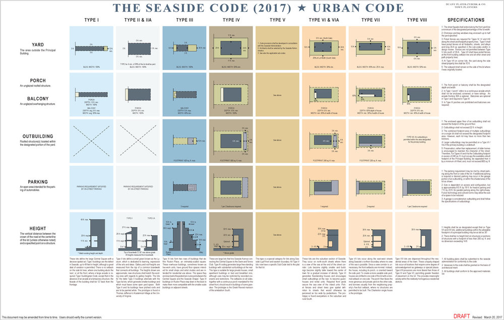 Seaside website_Page_4.jpeg