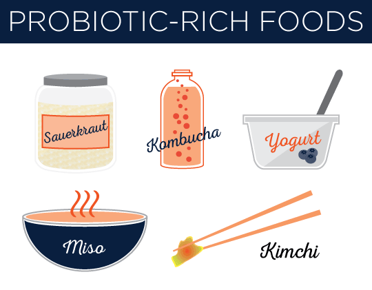 probiotic-rich-foods.png