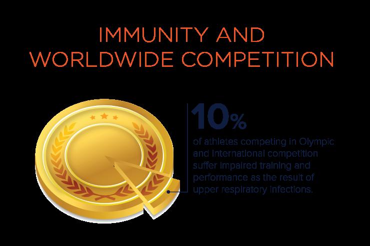 immunity-in-olympics-inforgraphic