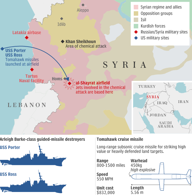 An infographic from  T  he Telegraph  depicting the TLAM strike last week.