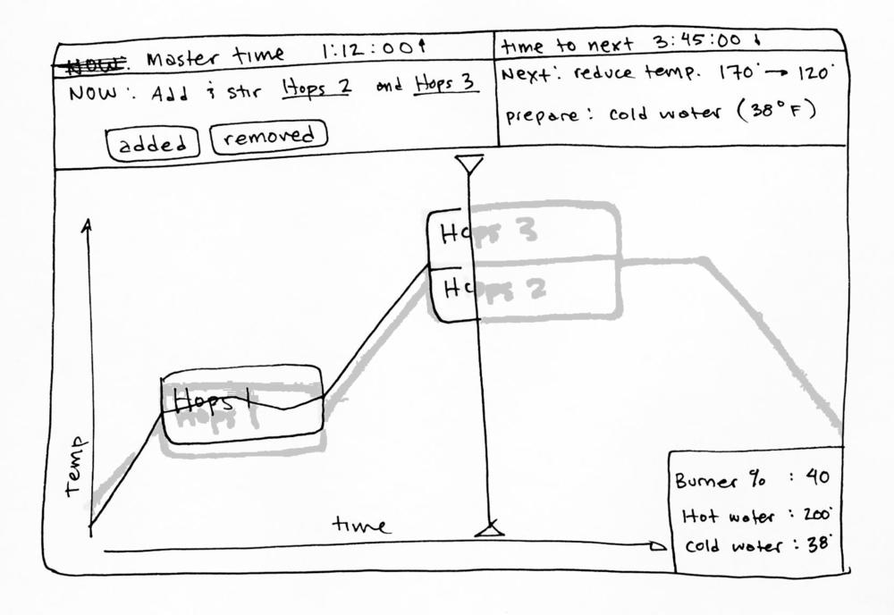 beer brew tracker copy.jpg
