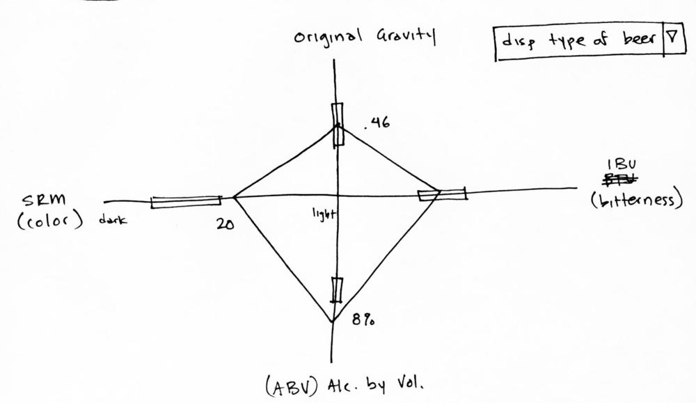 beer star chart.jpg