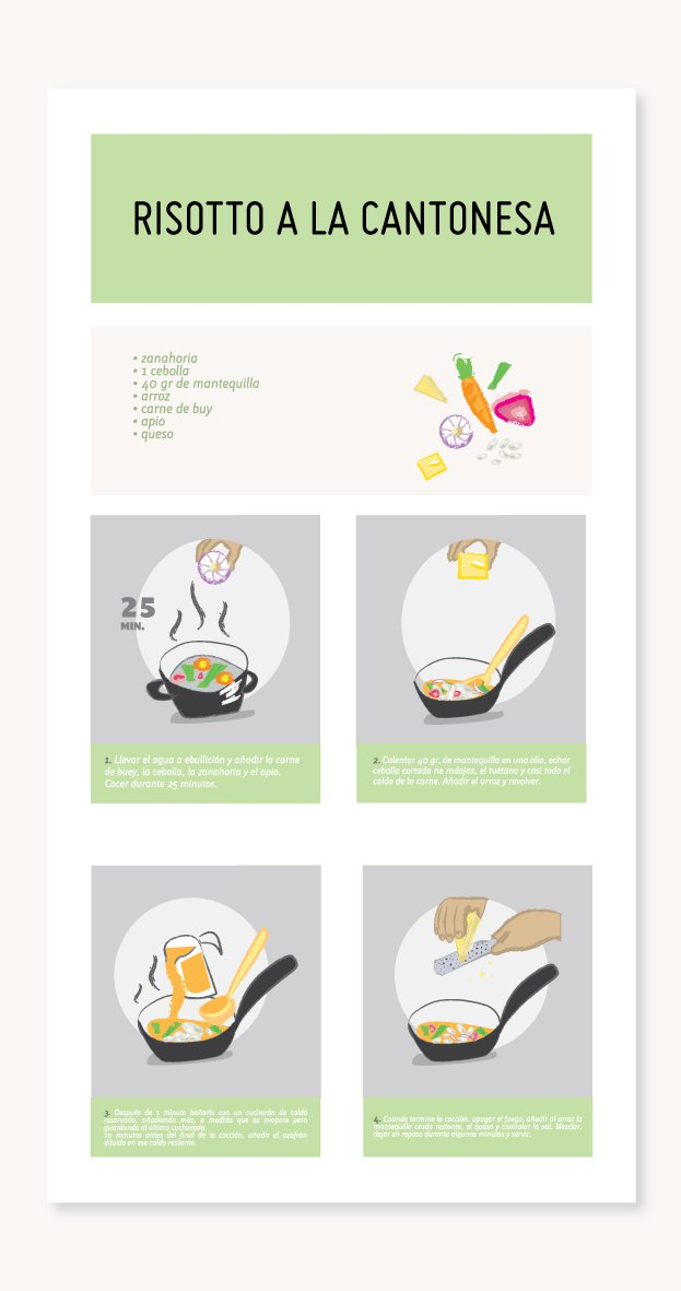 Risotto Recipe   Illustration