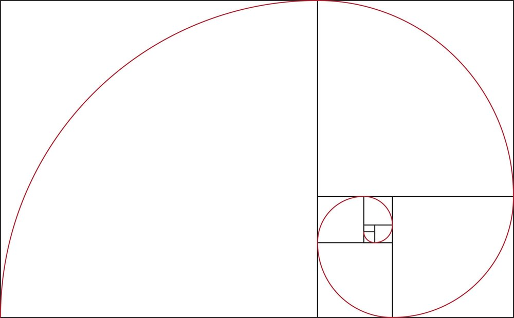 Golden Ratio & Golden Spiral