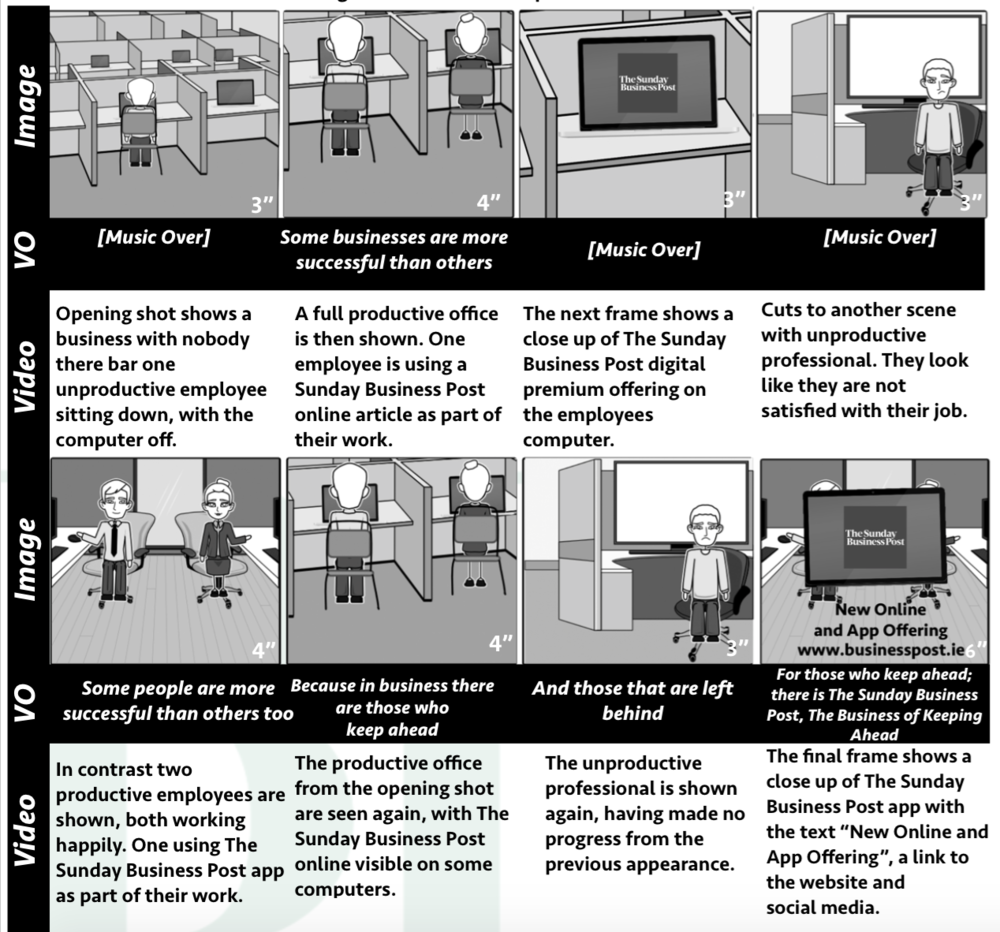Storyboard for a video advertisement to be used as part of the campaign online and offline.