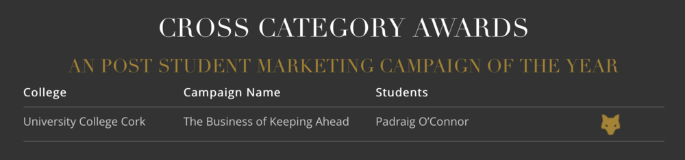 Padraig O'Connor wins the An Post Student Marketing Campaign of the Year (anpostsmartmarketing.ie).