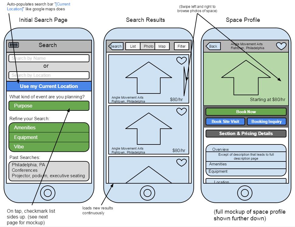 Mobile App Concepts