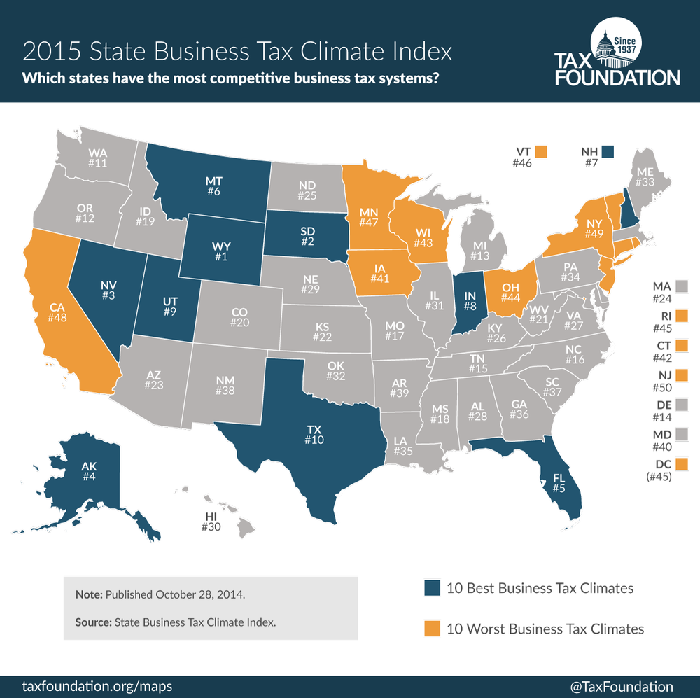 2015-state-business-tax-climate-index