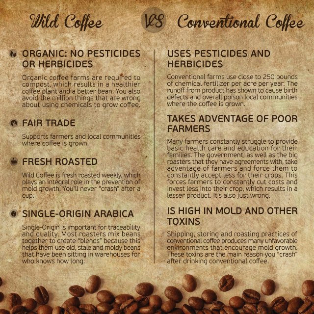 bad coffee vs good coffee