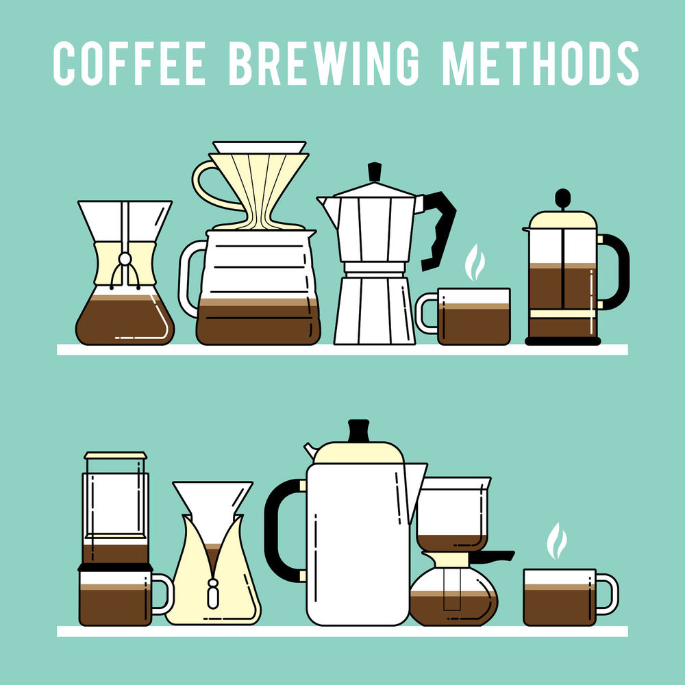other coffee brewing methods