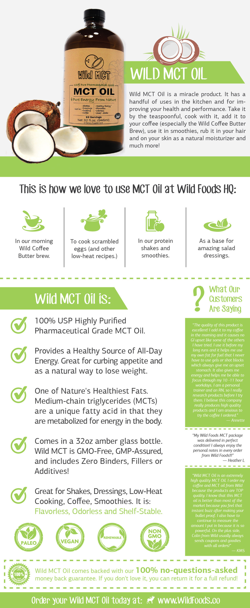 mct oil infograhpic