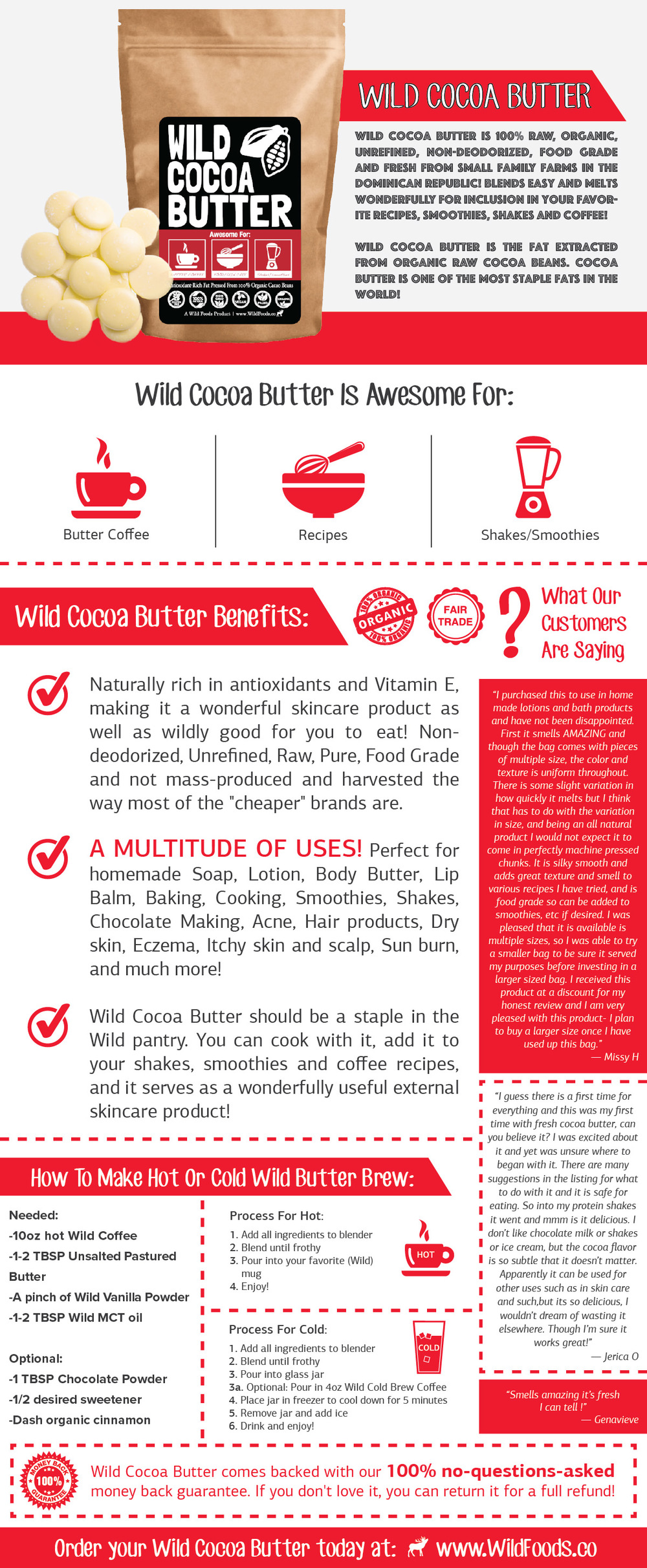 cocoa-butter-infographic
