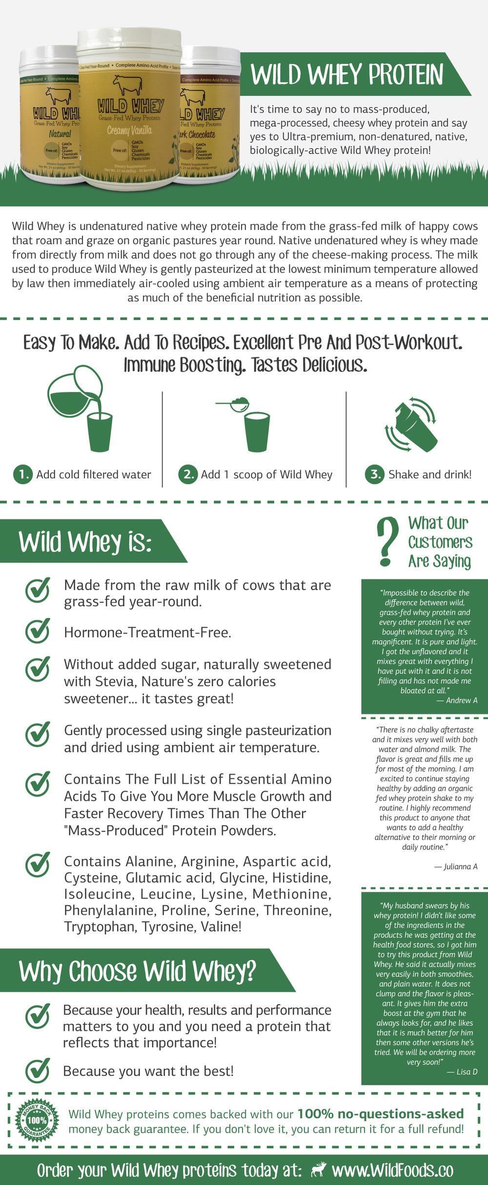 wild whey infographic