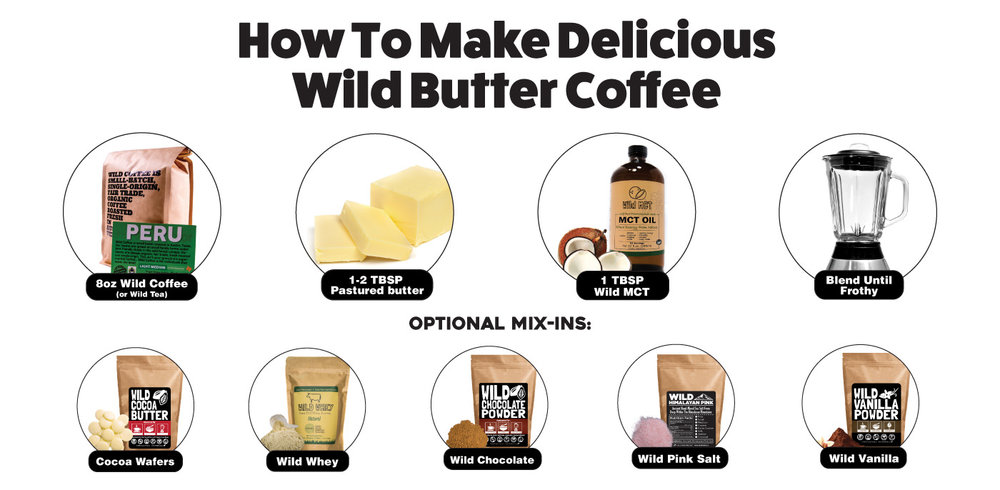 Butter coffee recipe