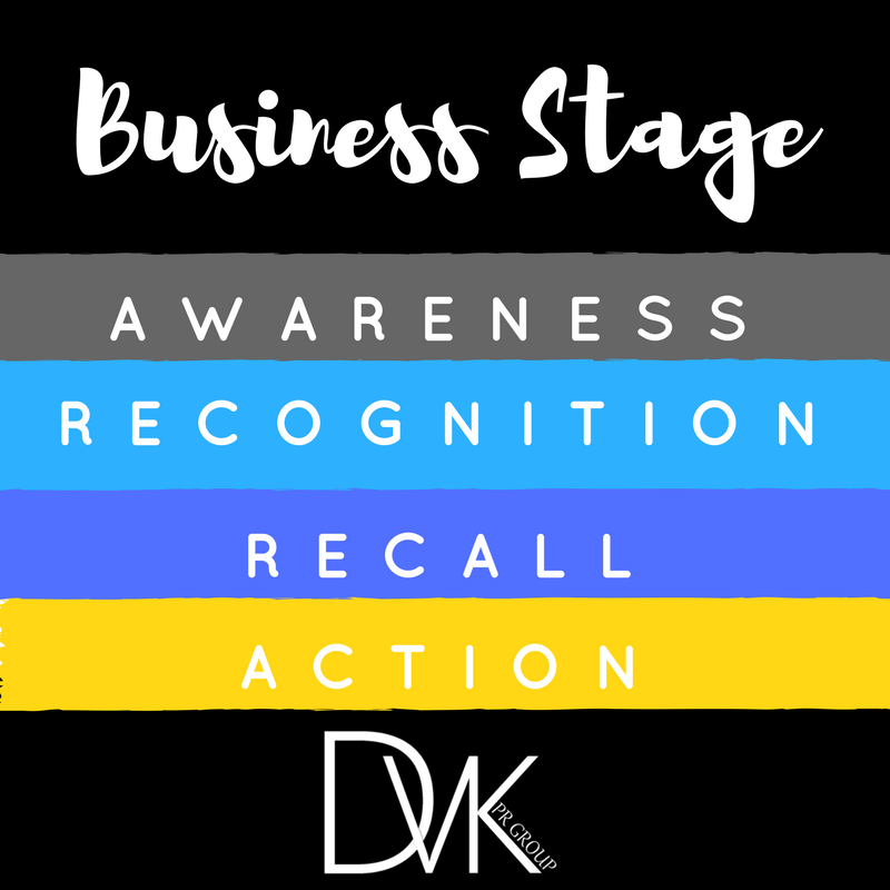 Business Marketing Stage