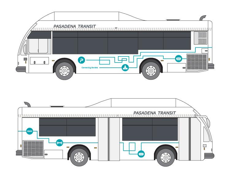 32ft bus
