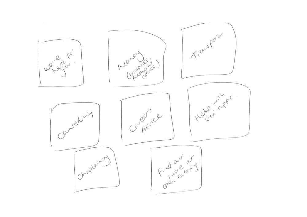 1. Initial Storyboard