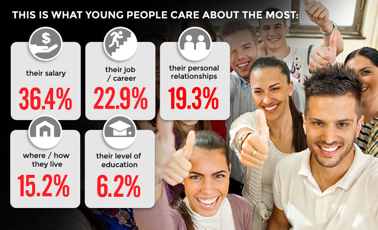 15-08-14-young-people-stats.jpg