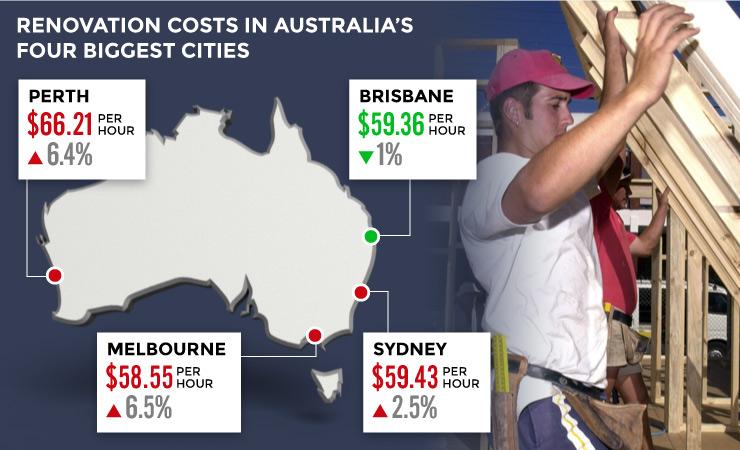 australian-renovation-cost3.jpg