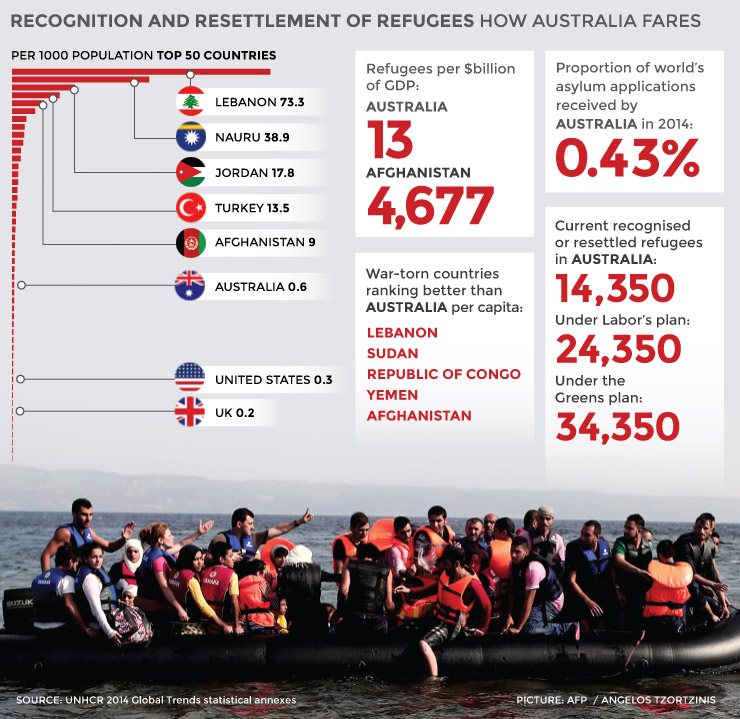 refugees-graphic3.jpg