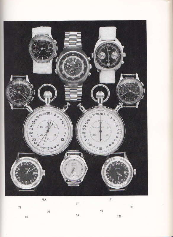 Scan of Sotheby's USSR auction catelogue