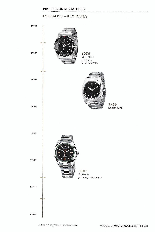 Rolex Sales Training Guide circa 2014.