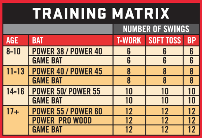 TrainingMatrix_Revised.png