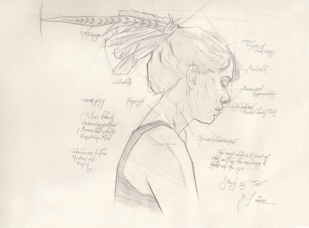 Study of Tati in Profile