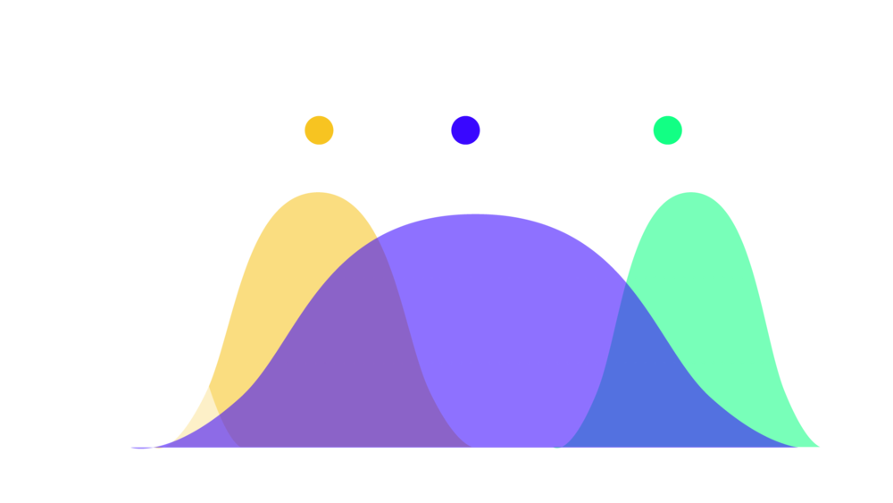 Multicam-Regional-Effectiveness-Graph.png