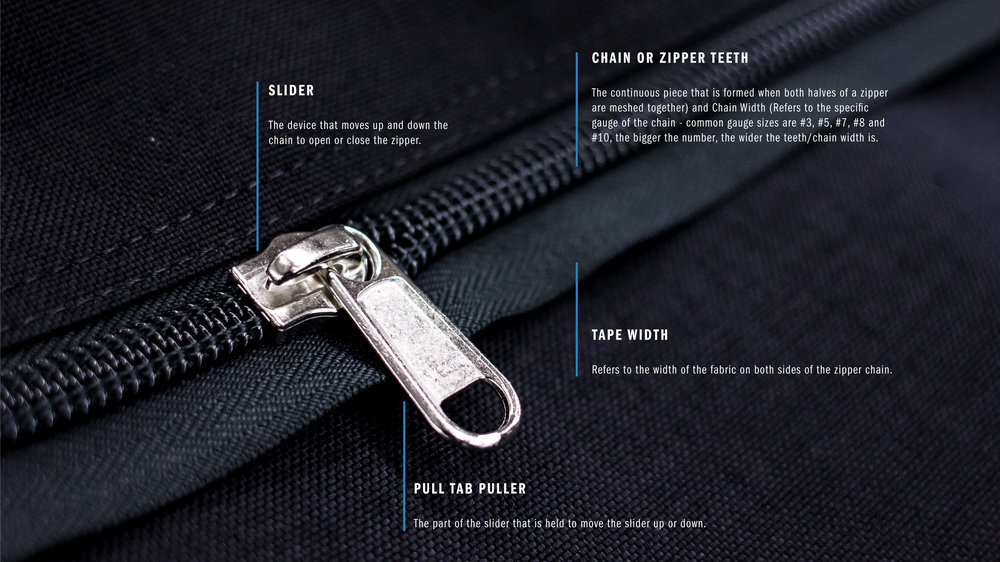 Zipper components