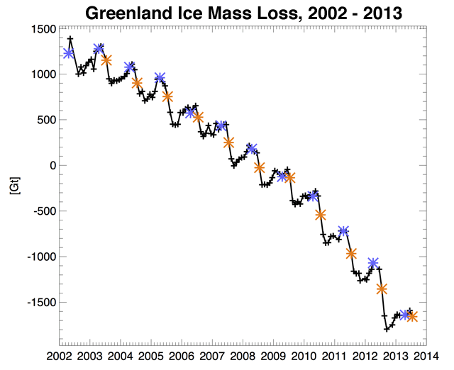 http://www.wunderground.com/blog/JeffMasters/the-heat-is-on-in-greenland-support-the-dark-snow-project
