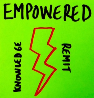 Pragmateam Principles - Empowered