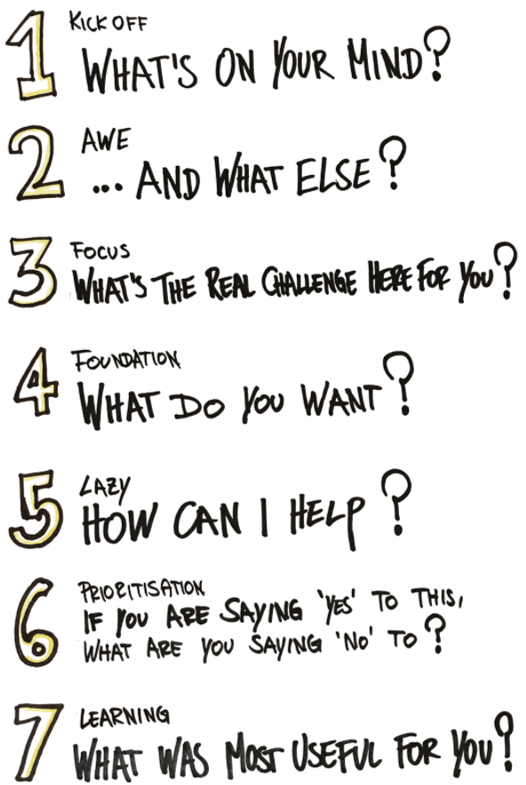 Pragmateam Agile Tour - Coaching Habit - Original.png