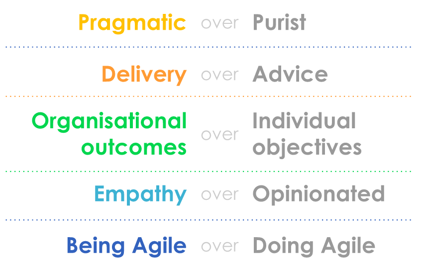 Pragmateam Values - Pragmatic Delivery Outcomes Empathy Being Agile