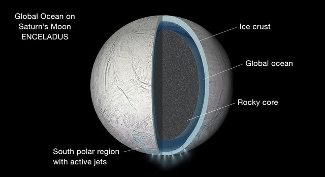 Illustration of Enceladus surface and inner cores