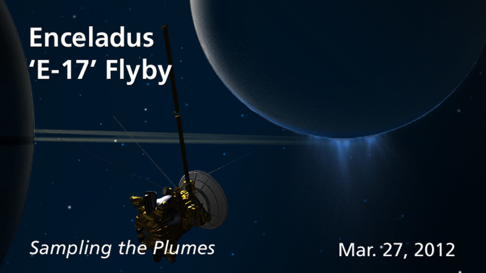 Cassini Mission Sampling Plumes