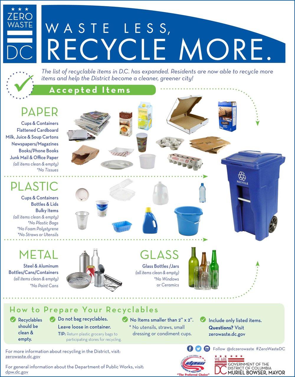2017.10-Zero-Waste-Residential-Mailer.jpg