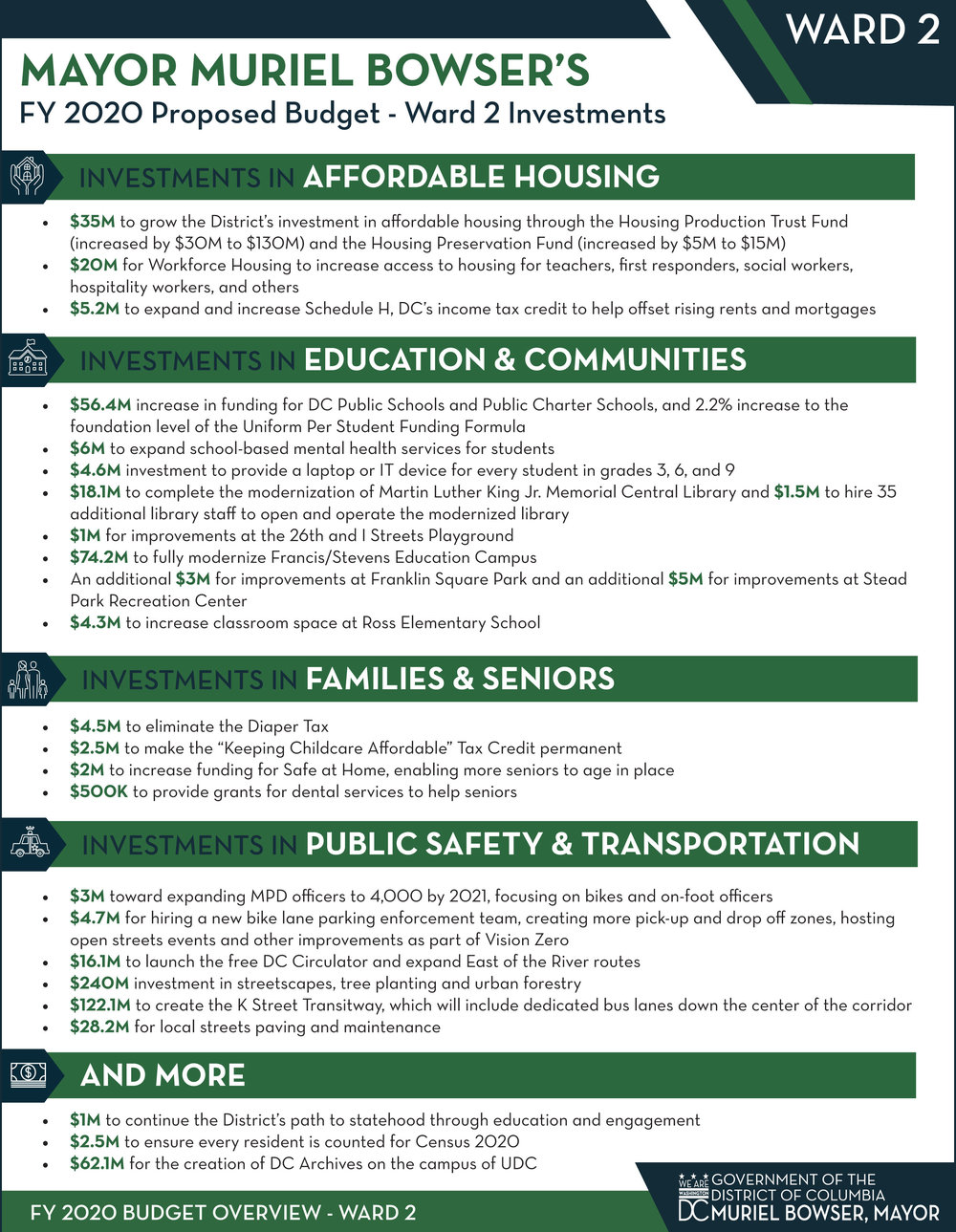 Ward 2 mayoral liaison Amr Kotb distributed this handout at the April 2 ANC 2E meeting. Ruth Werner, committee director for Councilmember Jack Evans, reminded meeting attendees of the budget hearings now underway.