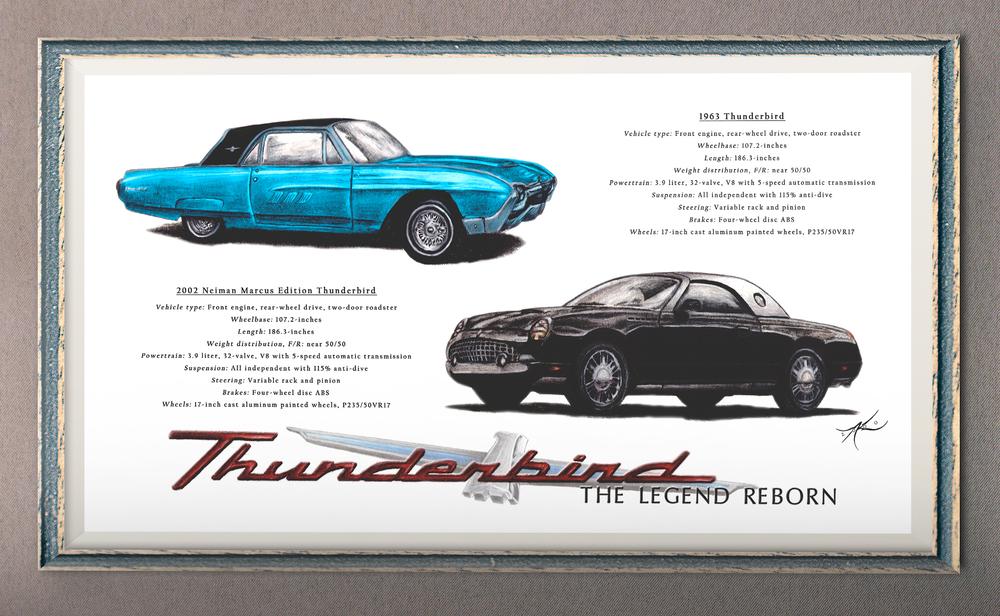 Thunderbird - The Legend Reborn